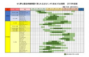 tonbo-list2018